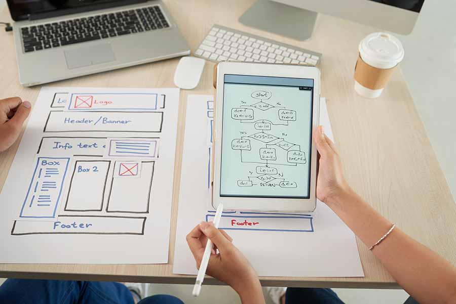 2 web designers creating flowchart of user journey